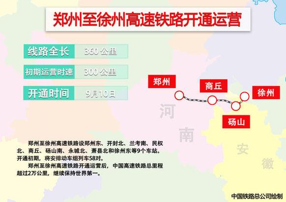 郑徐高铁正式开通运营 上海到西安只需6小时 - 中国日报网