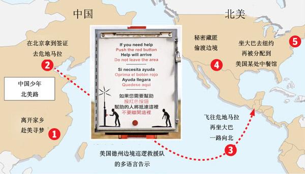 美媒曝中国未成年人偷渡美国五步曲