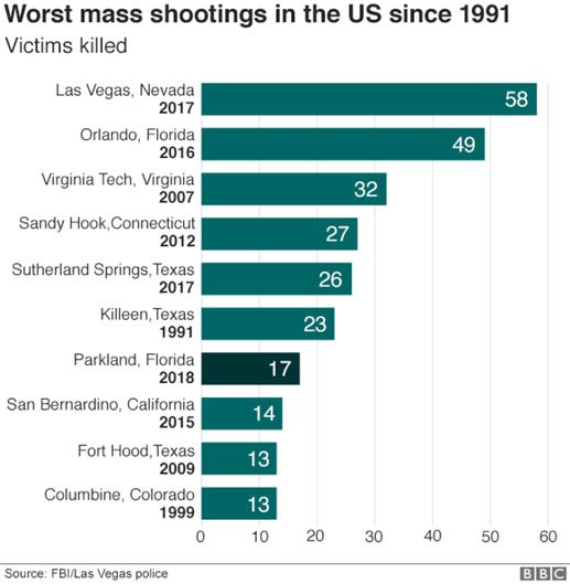 """透视可怕的美国""""枪文化"""":全民拥枪量全球居首 2.7亿支!"""